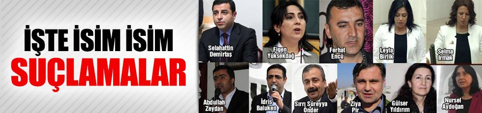 HDP'li vekiller neyle suçlanıyor?