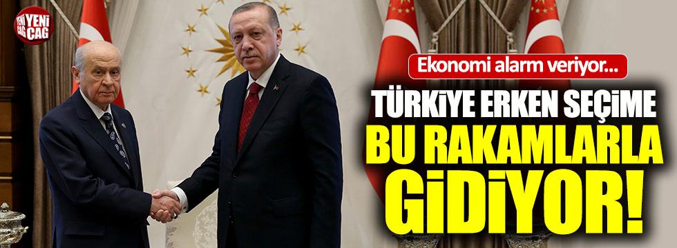 Türkiye bu rakamlarla erken seçime gidiyor