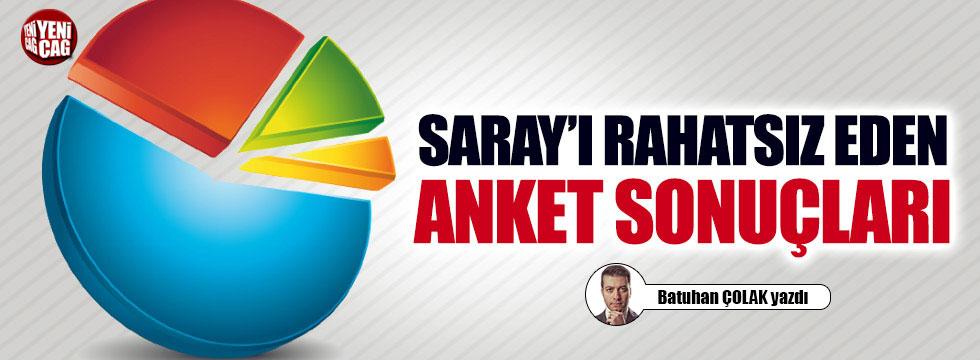 Saray'ı rahatsız eden anket sonuçları