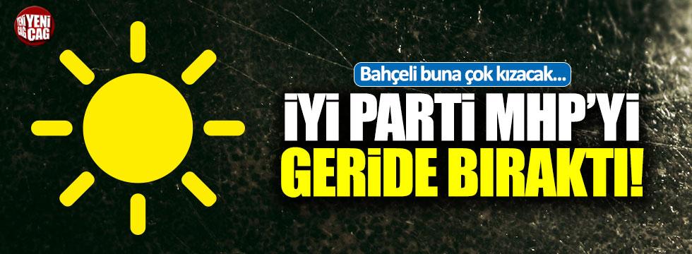 İYİ Parti, MHP'yi geride bıraktı!