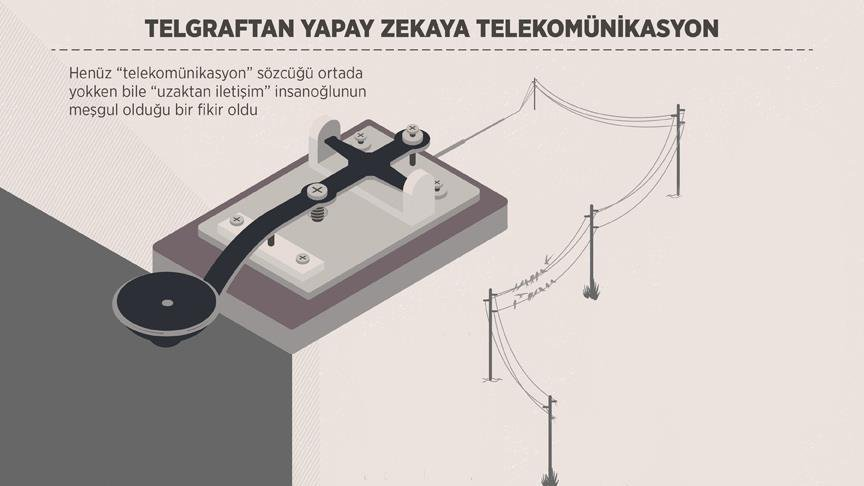 Telgraftan yapay zekaya telekomünikasyon