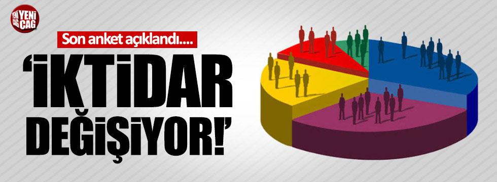 Son anket açıklandı... İşte Akşener, Erdoğan ve İnce'nin oyları!