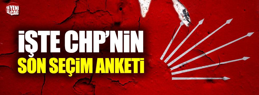 İşte CHP'nin son seçim anketi