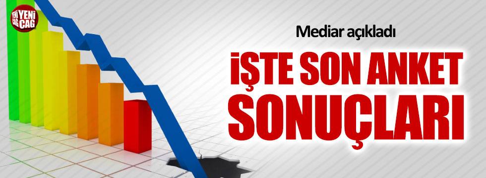 Anket sonuçları açıklandı! Akşener, İnce ve Erdoğan'da son durum