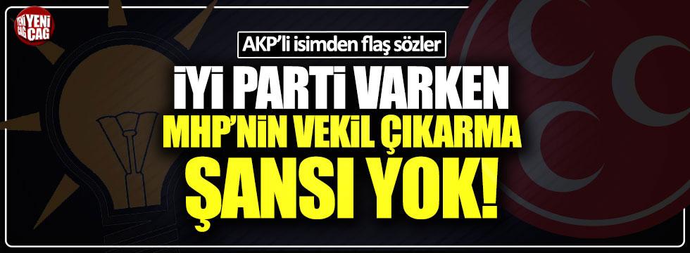 """AKP'li isimden flaş sözler: """"İYİ Parti varken MHP'nin vekil çıkarma şansı yok"""""""