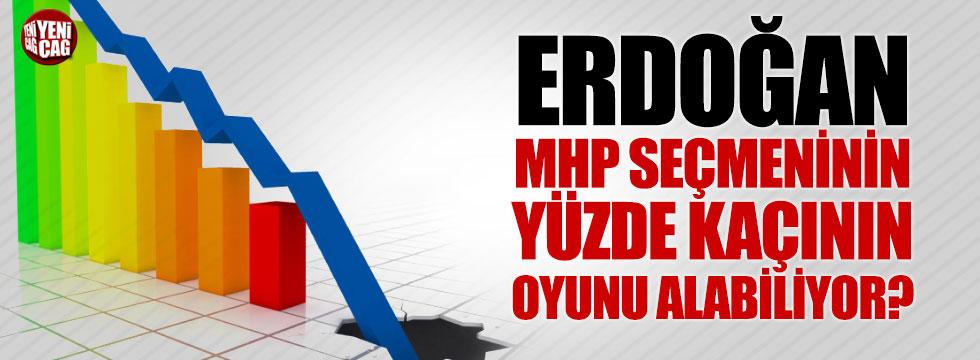 Erdoğan, MHP seçmeninin yüzde kaçının oyunu alabiliyor?