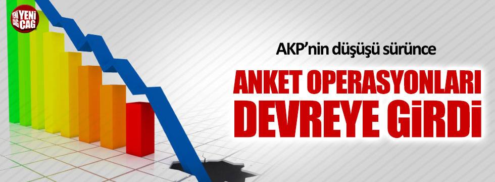 AKP'den Anket operasyonu