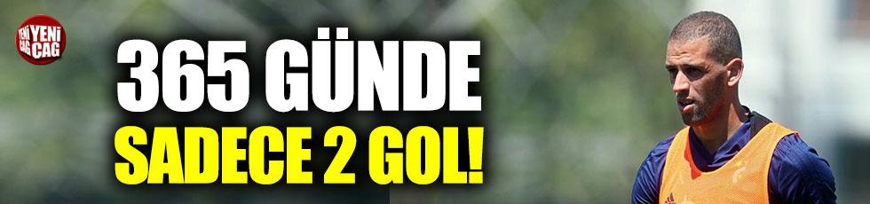 Slimani'den 365 günde sadece 2 gol