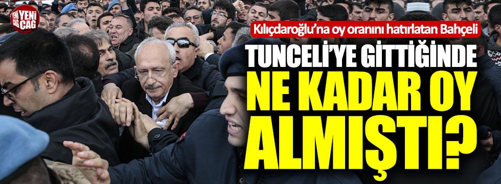 Bahçeli, Tunceli'ye gittiğinde ne kadar oy almıştı?