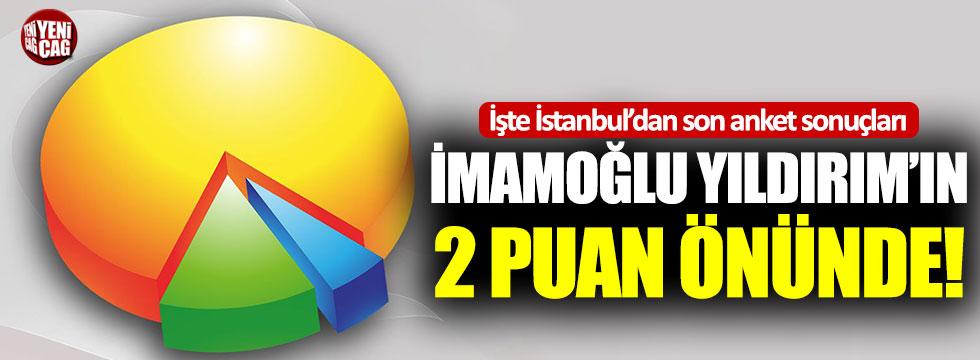 İşte İstanbul'da son anket sonuçları