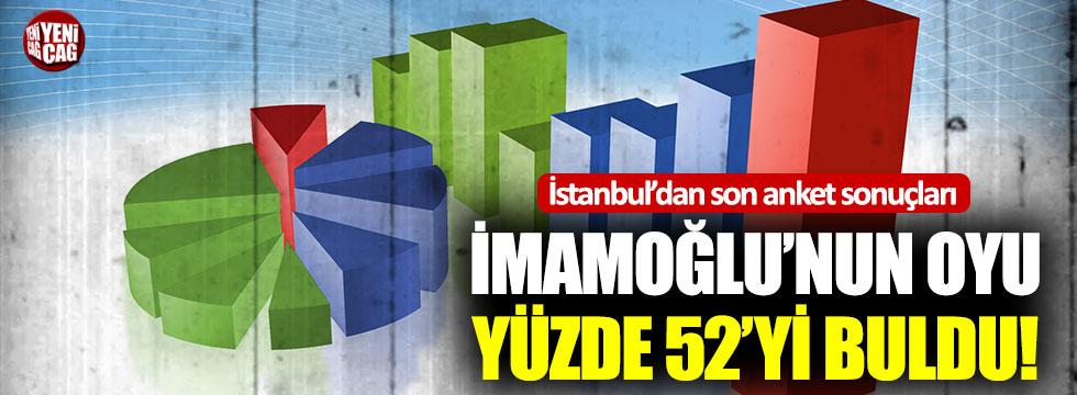 23 Haziran öncesi son İstanbul anketi!