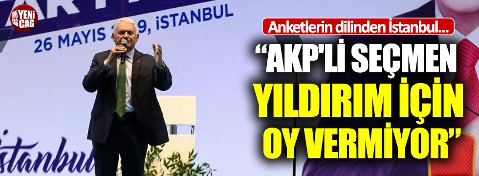 Anketlerle 23 Haziran: İstanbul'da neler oluyor?