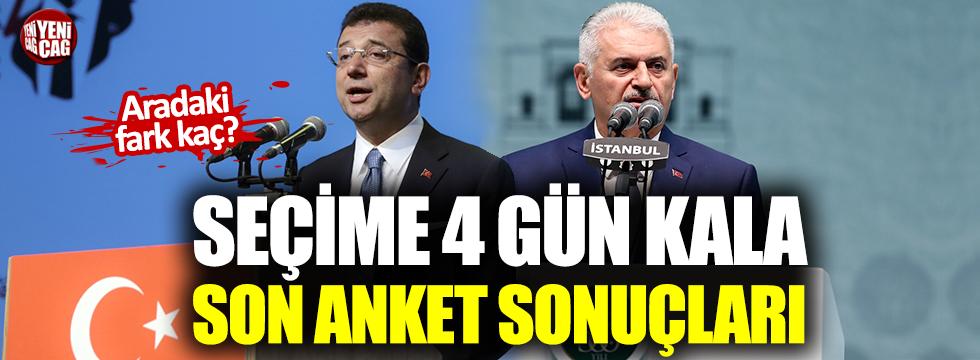 Son İstanbul anketi açıklandı: İmamoğlu farkı açtı