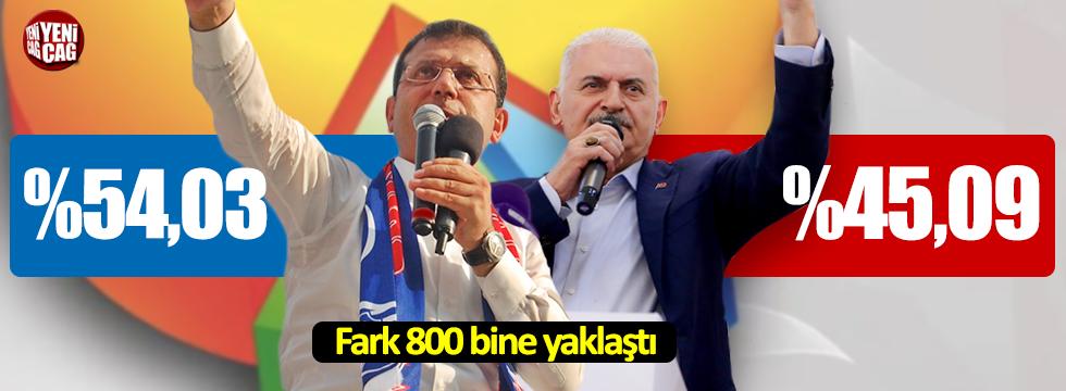 İstanbul seçim sonuçları açıklanıyor! İşte ilk sonuçlar