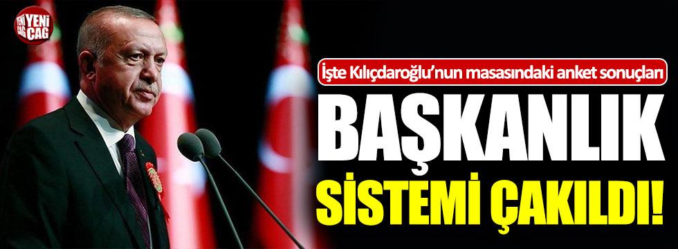 Başkanlık sistemi çakıldı!