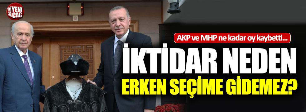 AKP ve MHP oy mu kaybediyor: İktidar neden erken seçime gidemez?