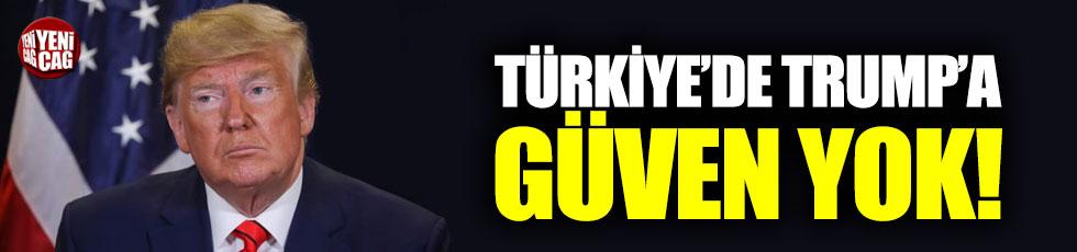 Araştırma ortaya koydu: Türkiye'de Trump'a güven yok!