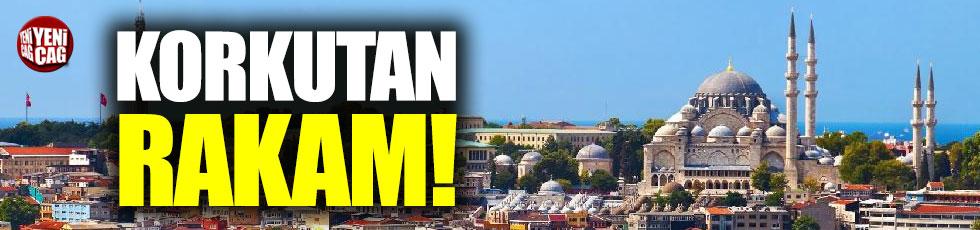 İstanbul için korkutan rakam! Son 15 yılın en düşük seviyesi