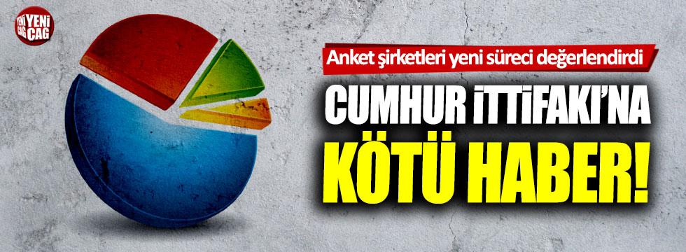Son anket sonuçları ne diyor? AKP, CHP, MHP, İYİ Parti, Davutoğlu...