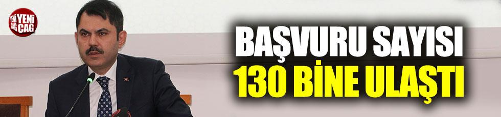 100 bin konut için başvuru sayısı 130 bine ulaştı