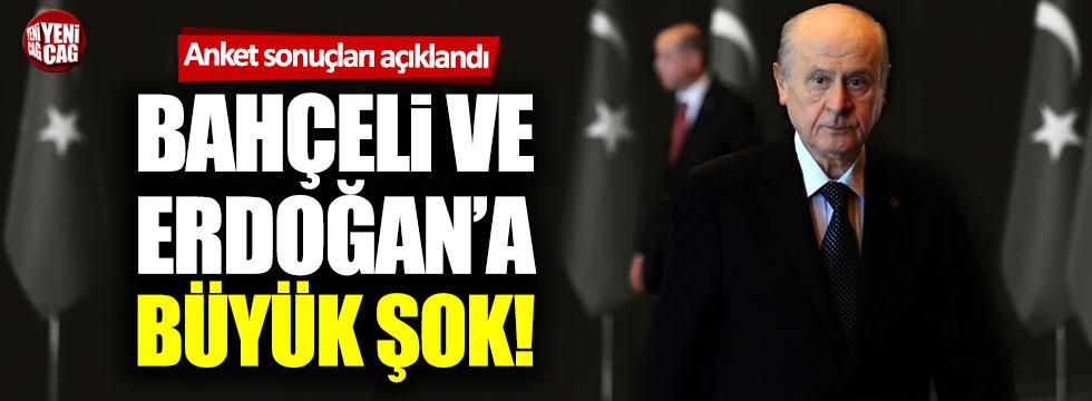 İşte son anket sonuçları! AKP, CHP, İYİ Parti, MHP, Babacan...