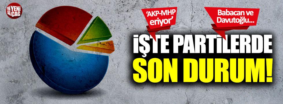 Son anket sonuçlarına göre AKP, CHP, İYİ Parti, MHP, Davutoğlu...