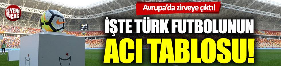 Avrupa'da en çok Süper Lig zarar etti