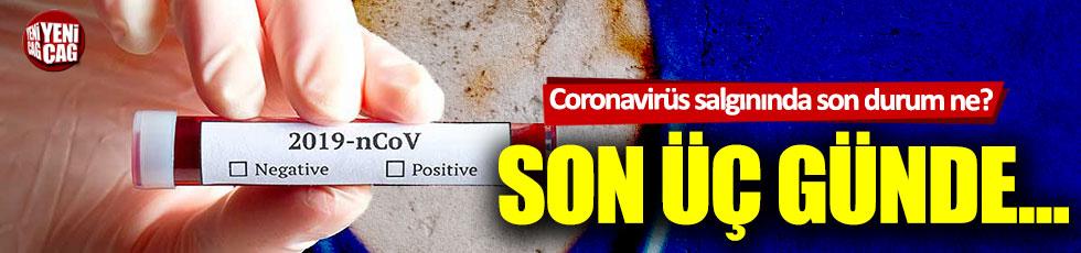 Çinli yetkililer açıkladı...Coronavirüste son durum ne?