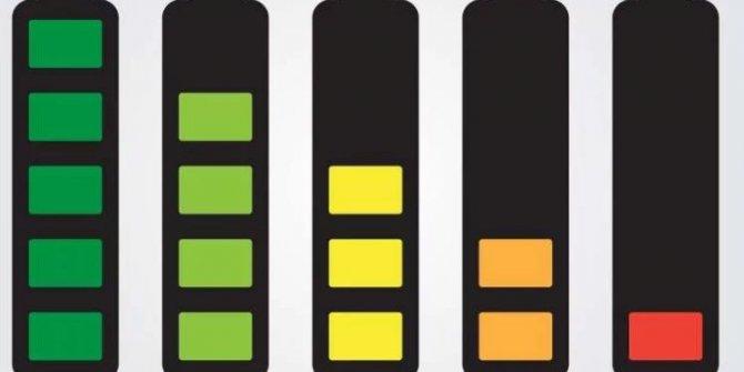 Lityum sülfür bataryalar, şarj sorununu ortadan kaldıracak