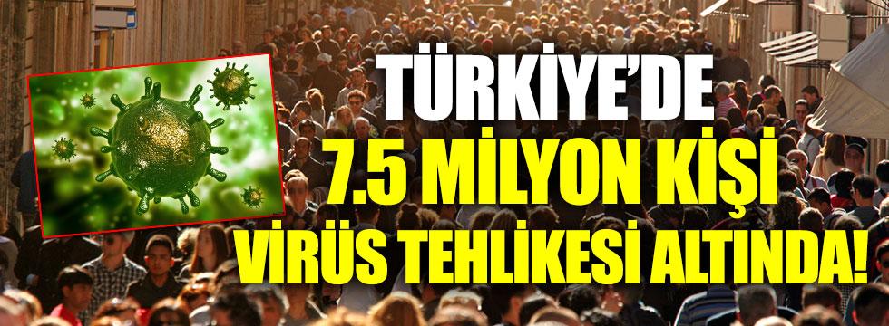 Türkiye'de 7.5 milyon kişi virüs tehlikesi altında!