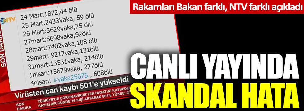 NTV'den skandal korona virüs hatası!