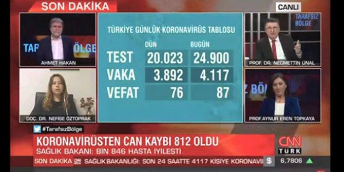 """Canlı yayında """"Ahmet Hakan'ı nasıl döveriz"""" dedi: Ahmet Hakan yutkunarak dinledi"""