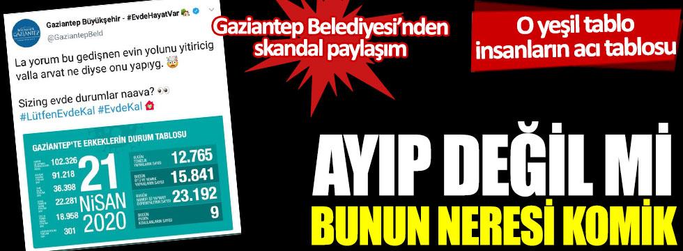Gaziantep Belediyesi'nden skandal paylaşım: Ayıp değil mi bunun neresi komik