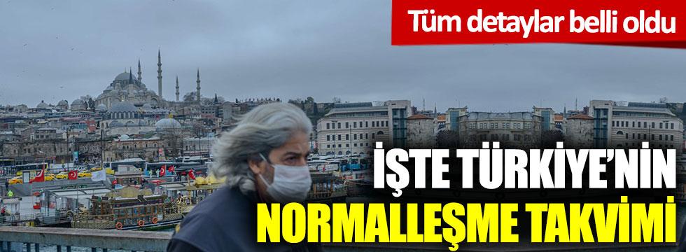 Erdoğan, normalleşme takvimini açıkladı. Kapalı mekânlar ne zaman açılacak? İşte 11 Mayıs'ta açılacak mekânlar