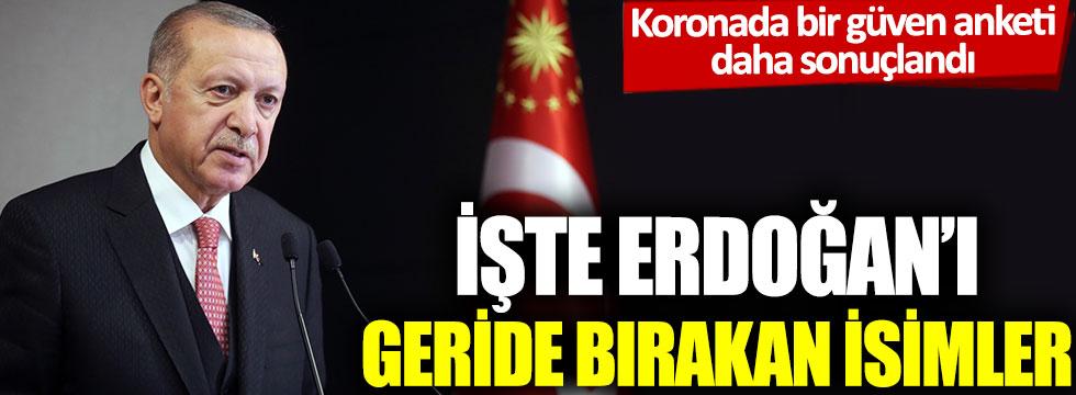 Koronada bir güven anketi daha sonuçlandı: İşte Erdoğan'ı geride bırakan isimler