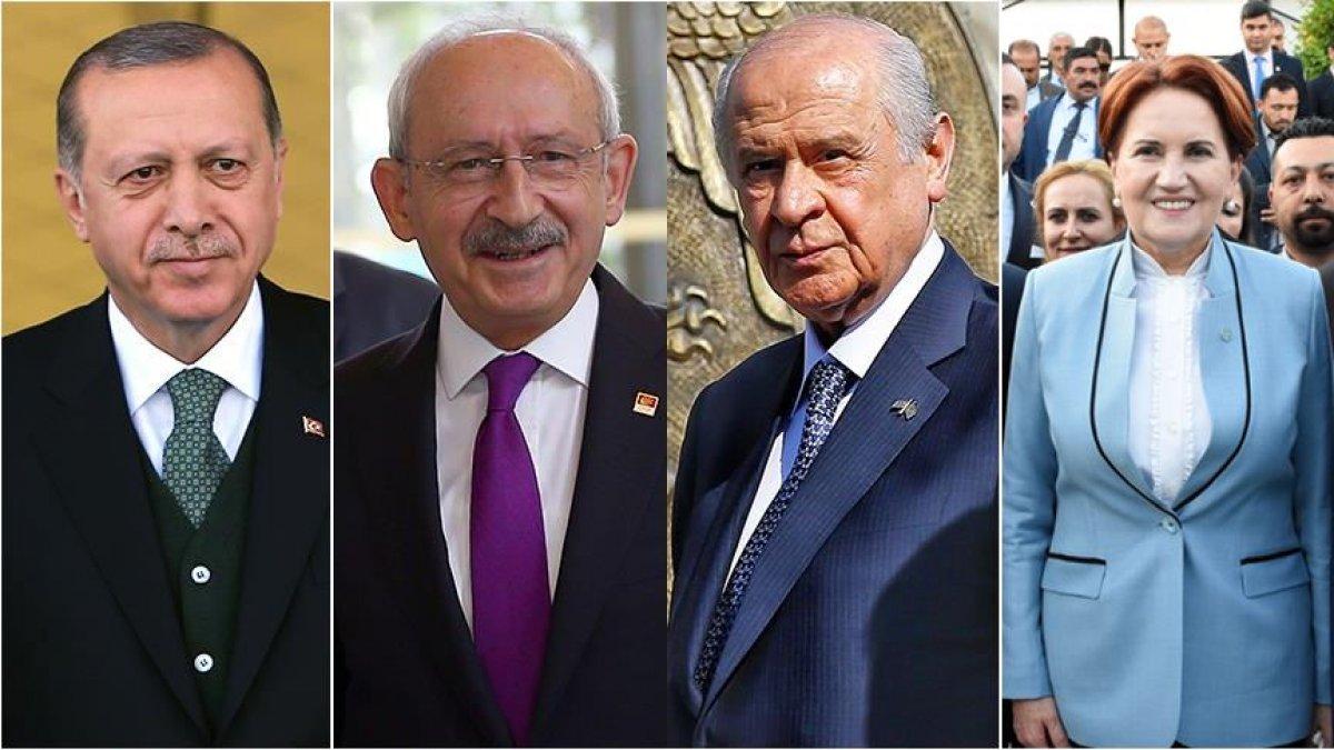 AKP ve MHP o partilerle bayramlaşmayacak