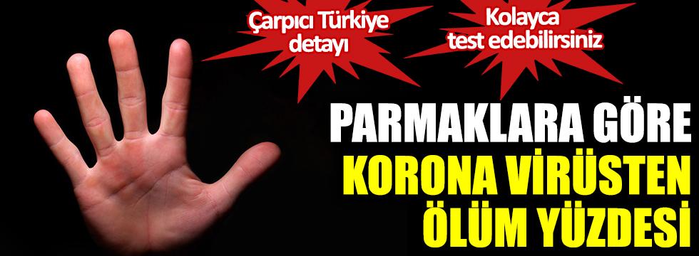 Kolayca test edebilirsiniz: Parmaklara göre korona virüsten ölüm riski! Çarpıcı Türkiye detayı