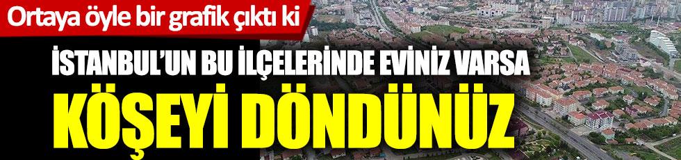 İstanbul'un bu ilçelerinde eviniz varsa köşeyi döndünüz: Ortaya öyle bir grafik çıktı ki
