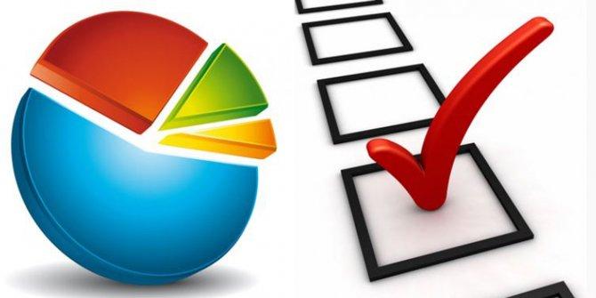 Son anket sonuçları açıklandı: Cumhurbaşkanlığı, AKP, CHP, İYİ Parti, MHP, DEVA ve Gelecek Partisi'nin oy oranları