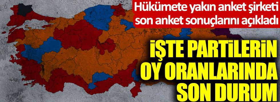Hükümete yakın ORC Araştırma son anket sonuçlarını açıkladı! İşte partilerin oy oranlarında son durum