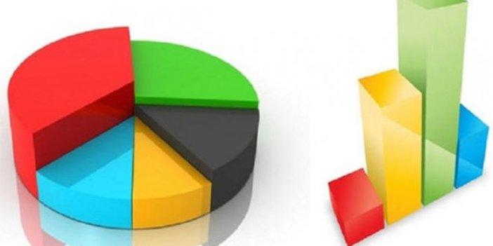 Seçimlerden sonraki ilk anket yayınlandı