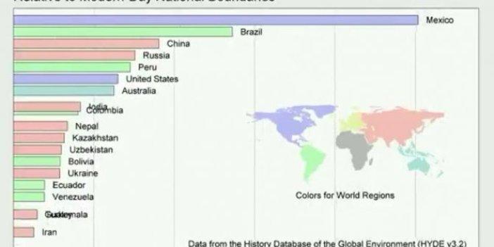 Ülkelerin nüfusu böyle değişti