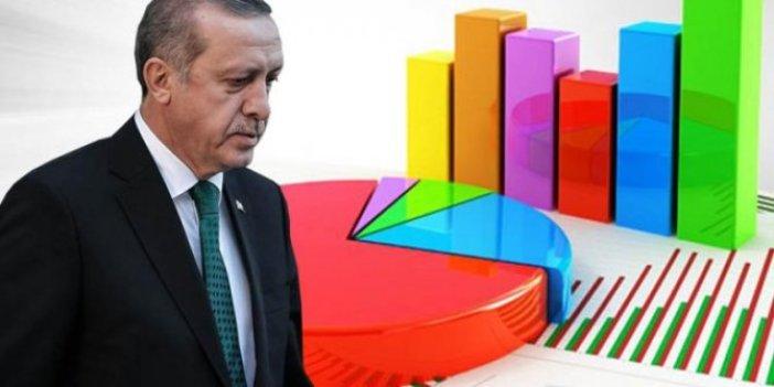 Erdoğan'ı üzecek anket! Oylarında ciddi düşüş var