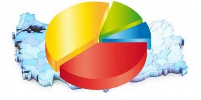 Son anket sonuçları açıklandı: Mansur Yavaş ve Ekrem İmamoğlu...