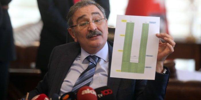 Sinan Aygün ve avukatın telefon görüşmeleri analiz edilecek