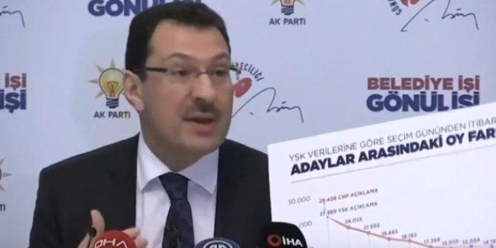 AKP'li Yavuz istifa sözlerine ilişkin ne dedi?