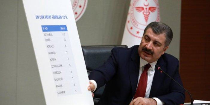 AKP Isparta Milletvekili Recep Özel önce yazdı sonra sildi!
