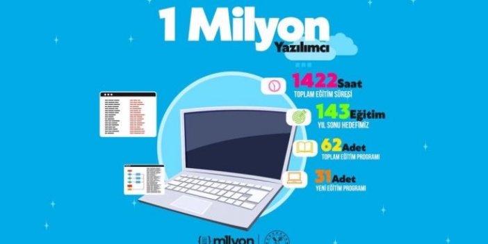 Bakan Albayrak'tan, '1 Milyon Yazılımcı Projesi' açıklaması