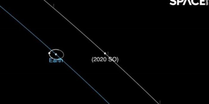 Uzay bilimciler bile ne olduğunu anlamadı. Dünyanın çok yakınından geçti. Yaklaşık 10 metre büyüklüğünde