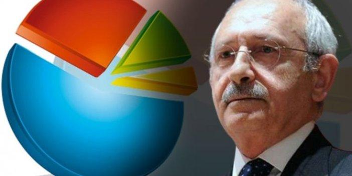 İşte Kılıçdaroğlu'nun masasındaki son anket, Gezici Araştırma Merkezi açıkladı